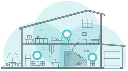 8 mẹo tăng tốc Wi-Fi dùng hệ thống Mesh Wi-Fi