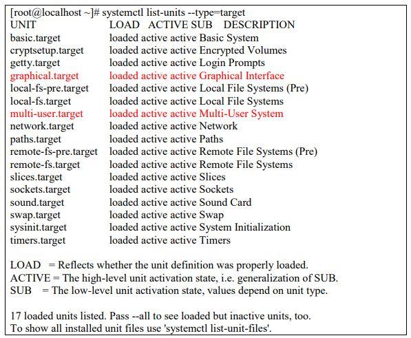 Kiểm tra chế độ đồ họa X trong hệ điều hành Linux