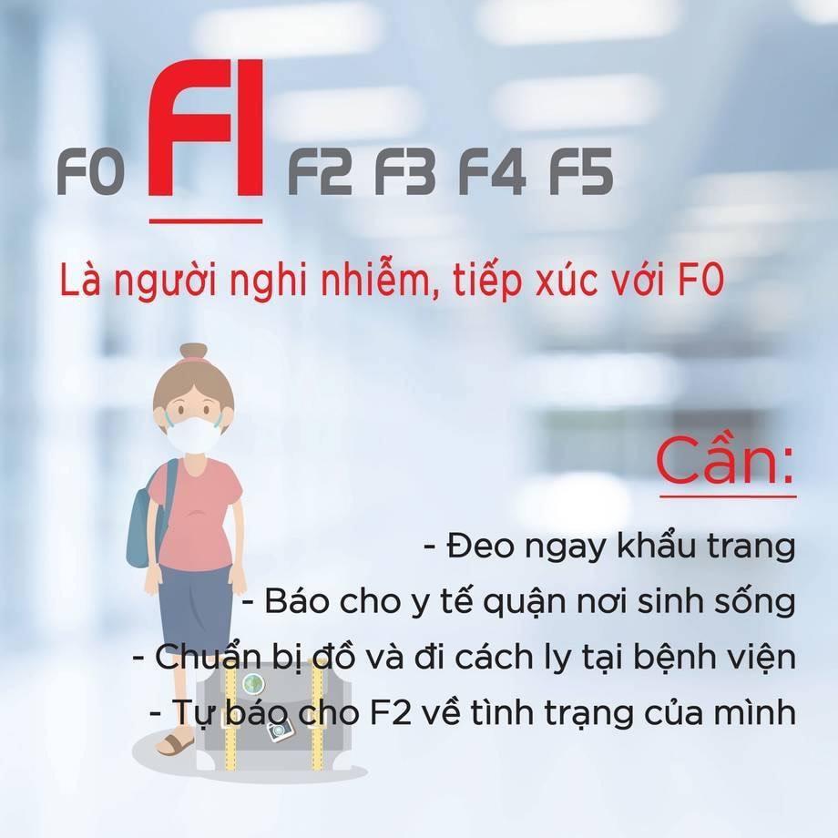 virus Covid-19 đối tượng F1