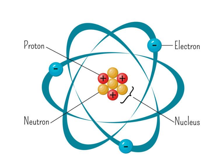 đầu tư chứng khoán nhân quả nghiên cứu hạt lượng tử